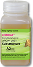 Chroma - Zirconia Coloring System - Substructure Shades